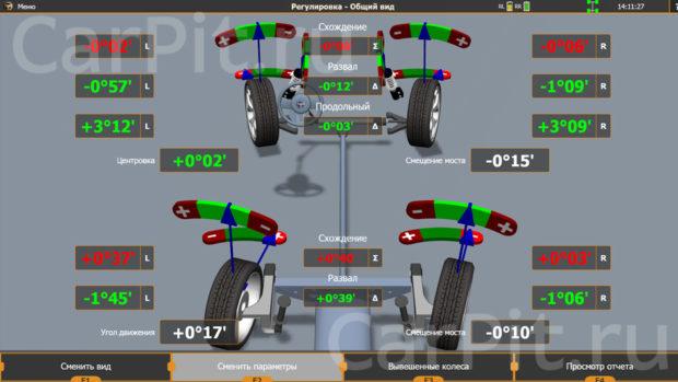 Схождение колес на иномарке