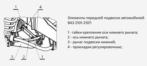 Сход-развал ВАЗ 2101 - 4